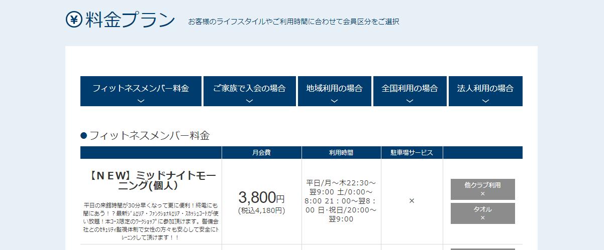 セントラルフィットネスクラブ24 仙台の画像2